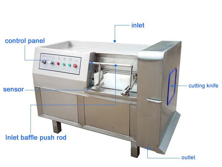 frozen meat dicing machine structure