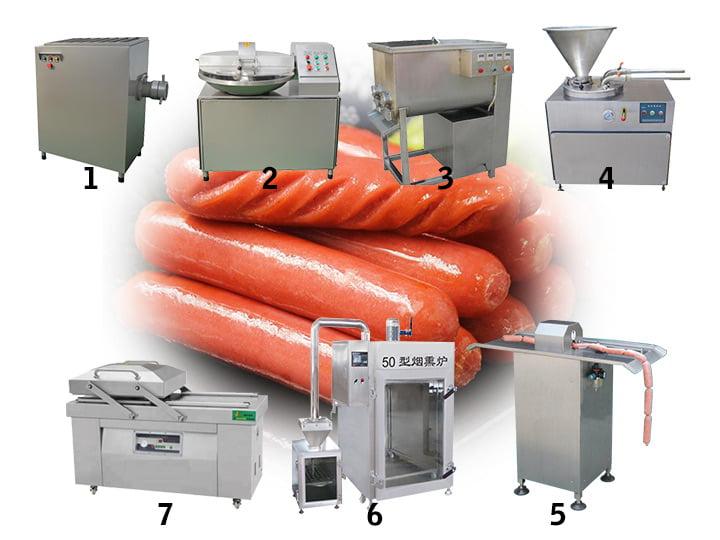 sausage production line,sausage making machine